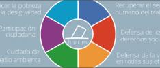 La HOAC comparte la necesidad de una sanidad pública y universal, que salvaguarde la dignidad de las personas más vulnerables